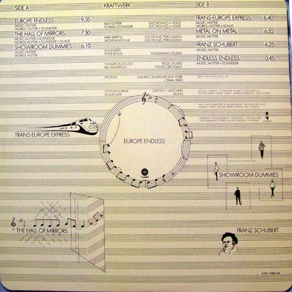 Trans Europe Express LP Inside Sleeve Side 2
